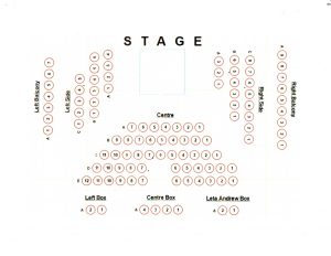 stage-configuration
